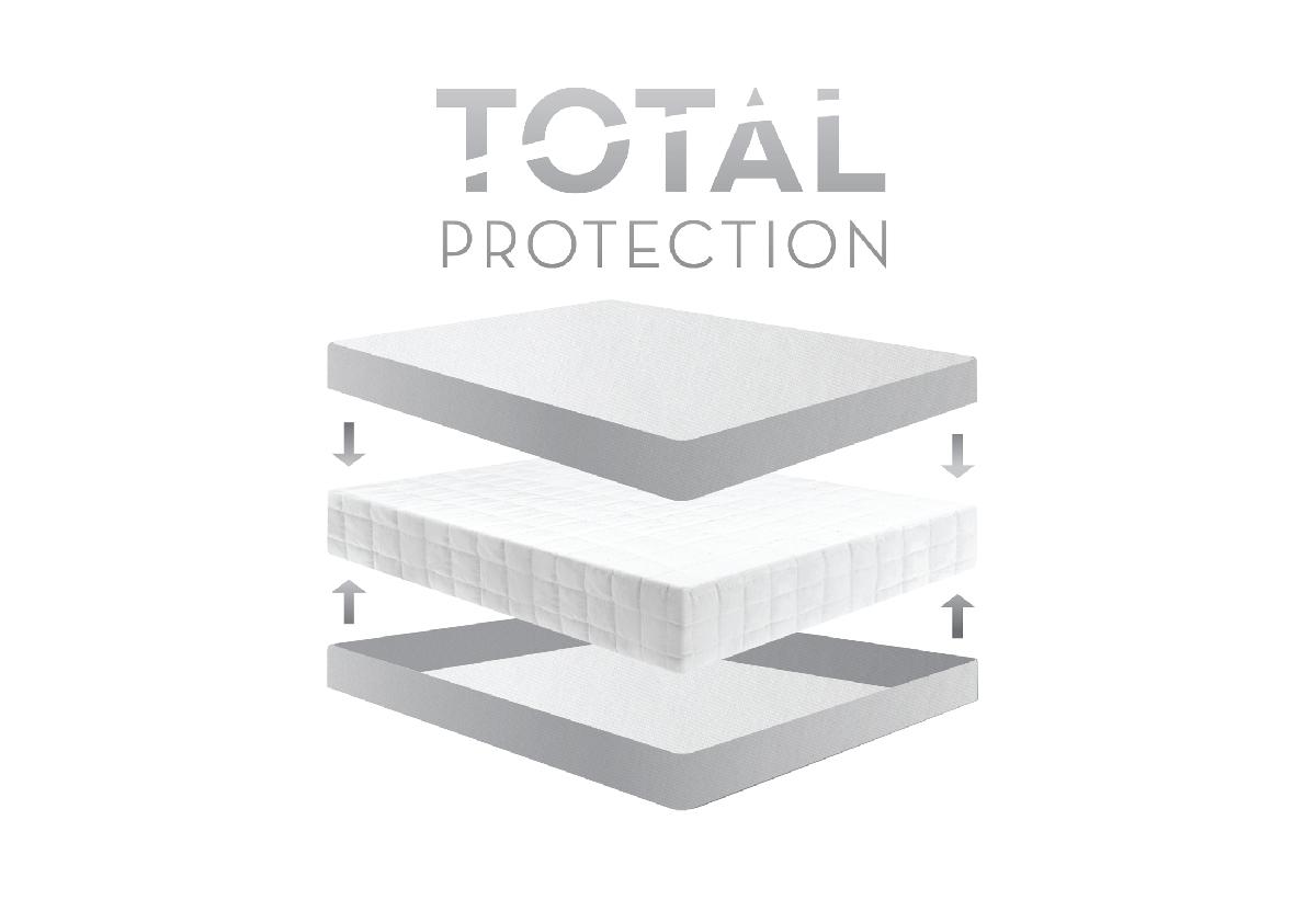 Encase Foundation Protector